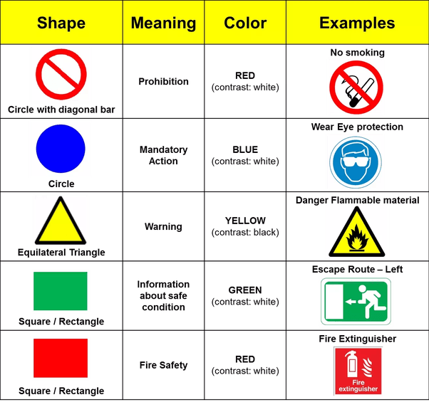 ADA-Compliant Regulatory Signs
